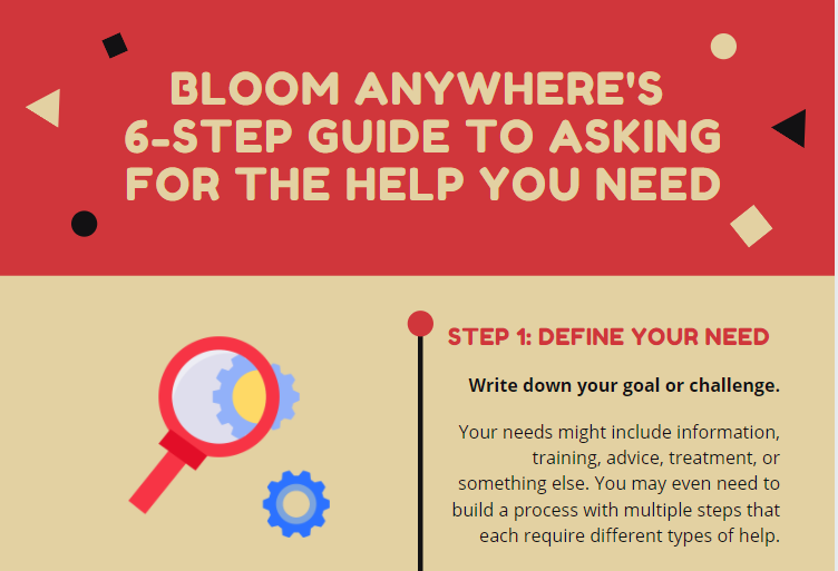 Header and first step of an infographic explaining the six steps to ask for help.